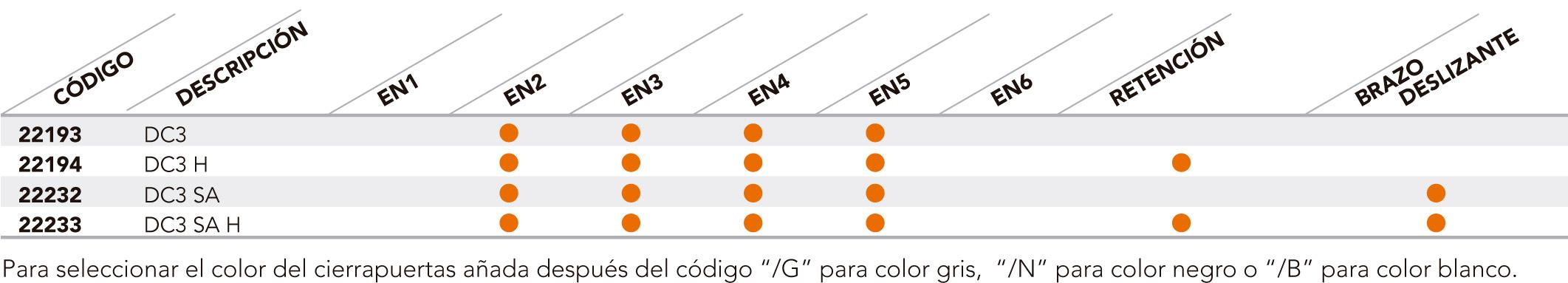 DC3_cuadro