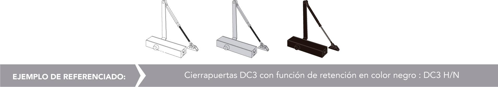 DC3_pie