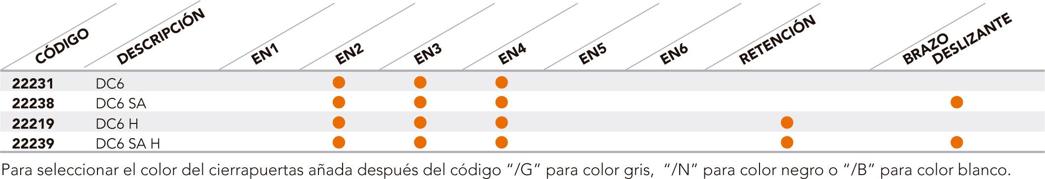 DC6_cuadro