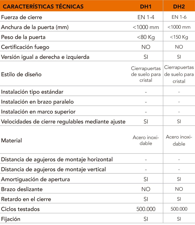 DH1DH2_caracteristicas