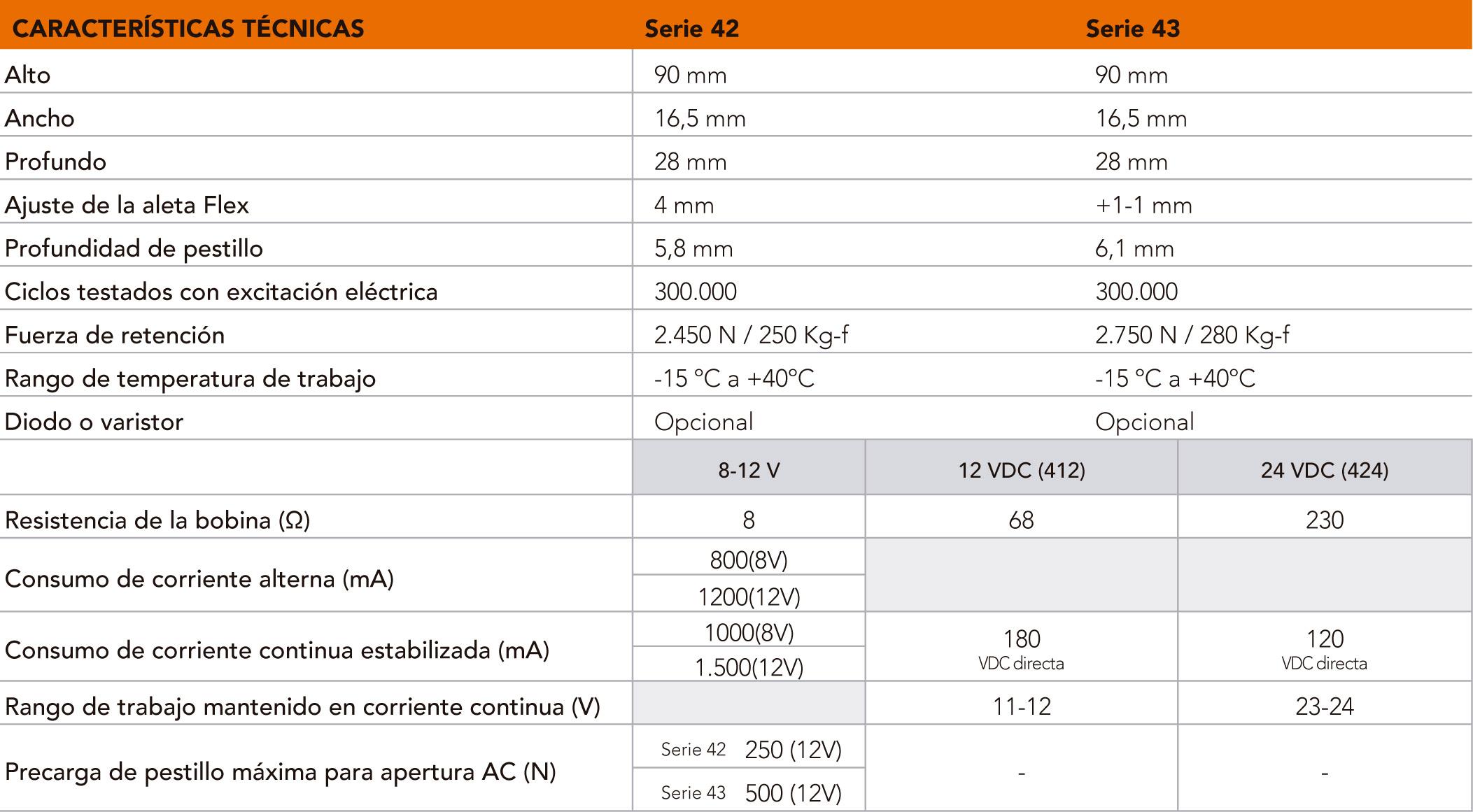 S42-43_caracteristicas