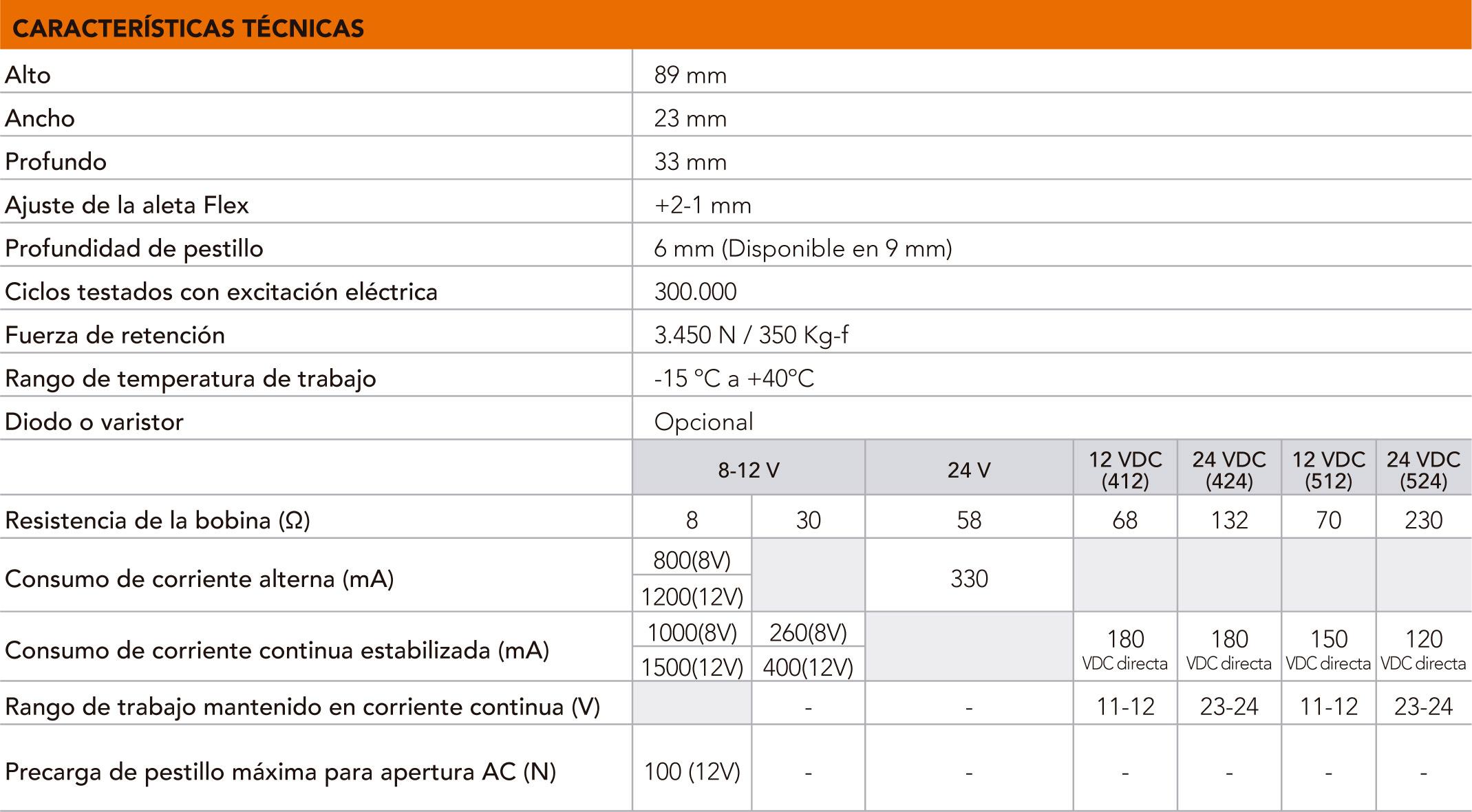 S48_caracteristicas