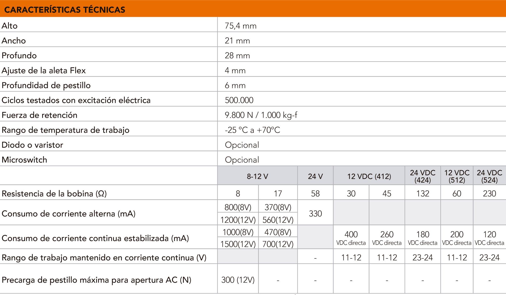 S52_caracteristicas