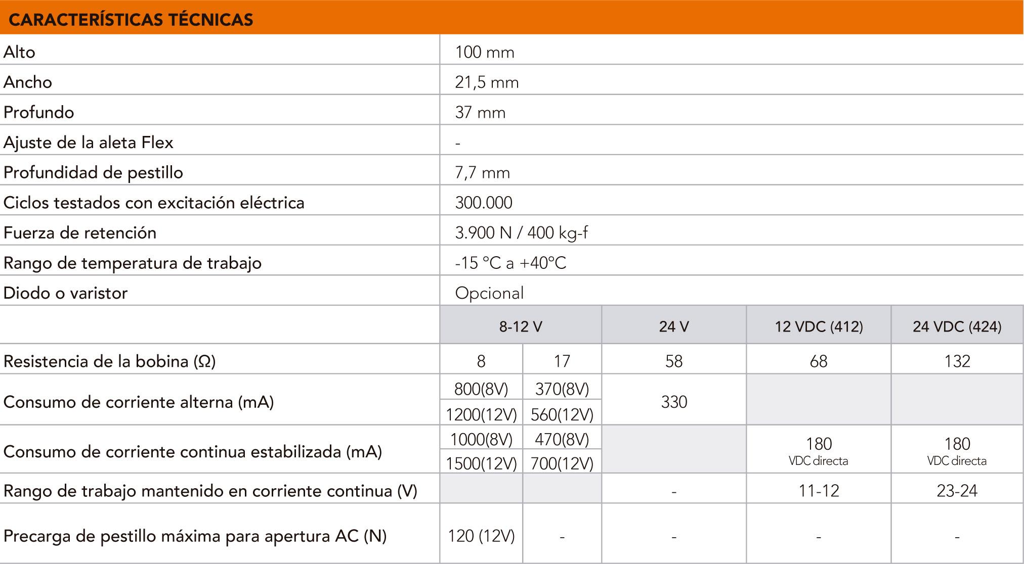 S62_caracteristicas