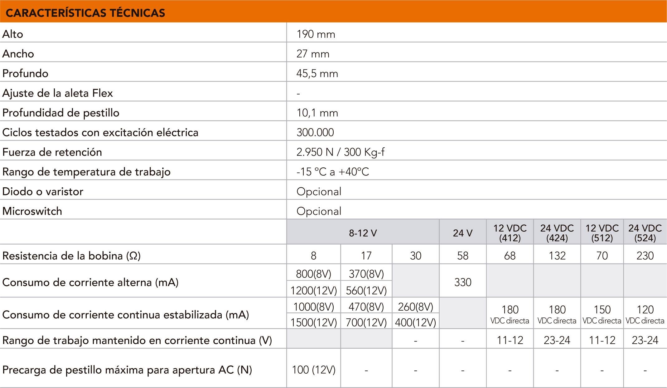 S83_caracteristicas