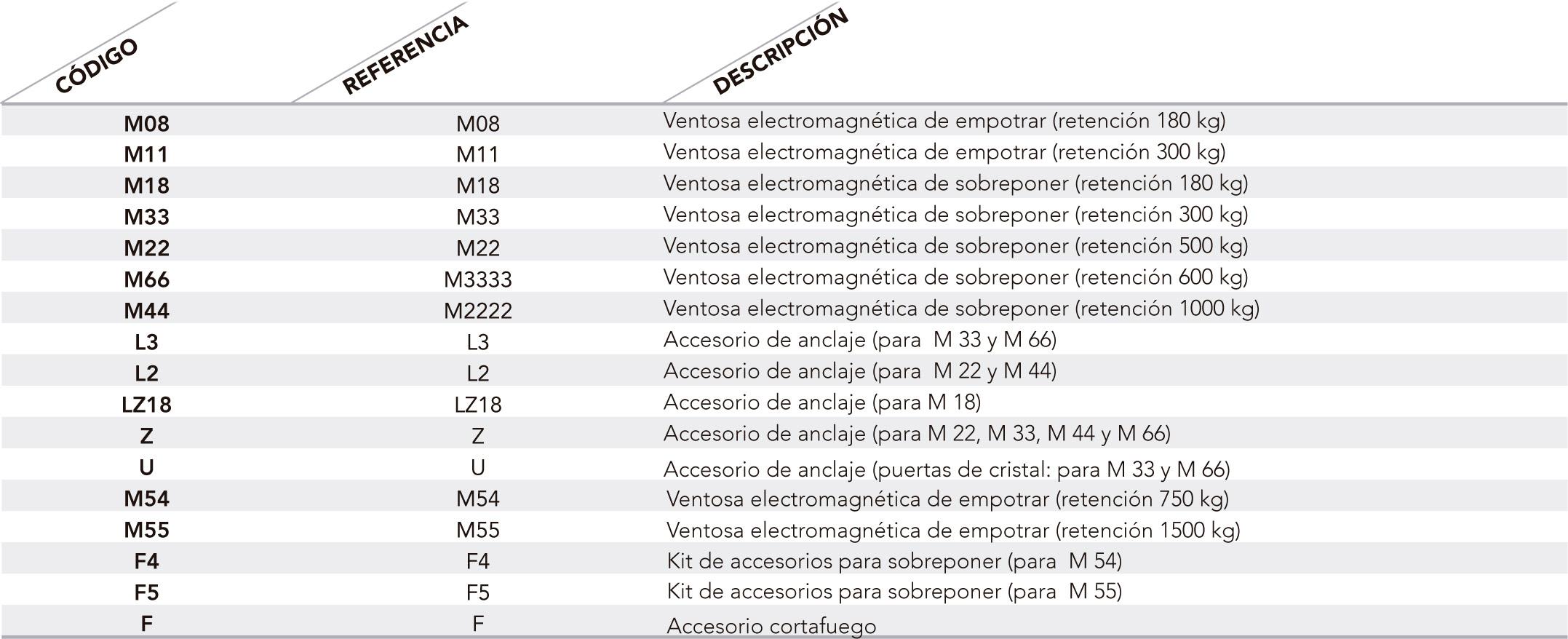 electro_cuadro