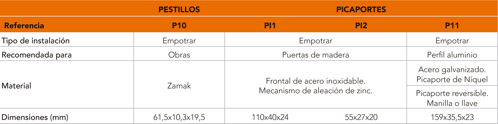 pestillos_caracteristicas